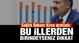 Fahrettin Koca, illere göre haftalık vaka sayısını paylaştı